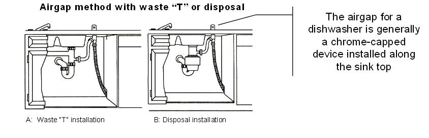Dishwasher Repair Guide Golden State